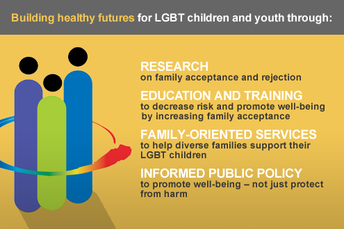 Building Healthy Futures for LGBT Children, and Young Adults